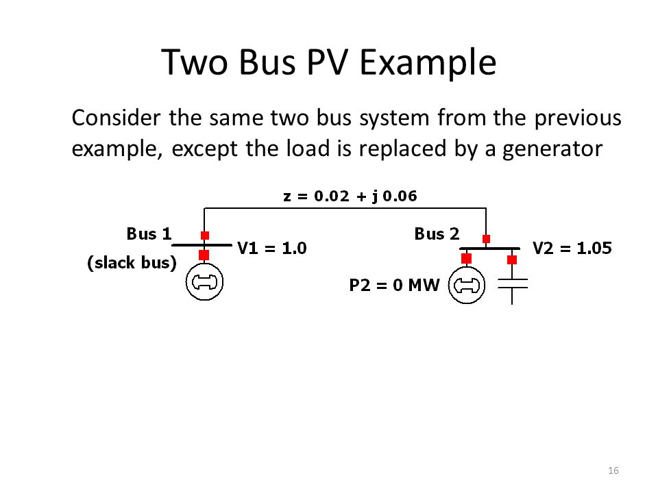 Two Bus PV Example Consider the same two bus system from the previous