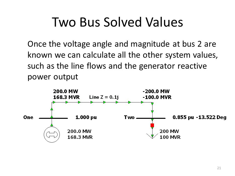 Two Bus Solved Values Once the voltage angle and magnitude at bus 2 are. known we can calculate all the other system values,