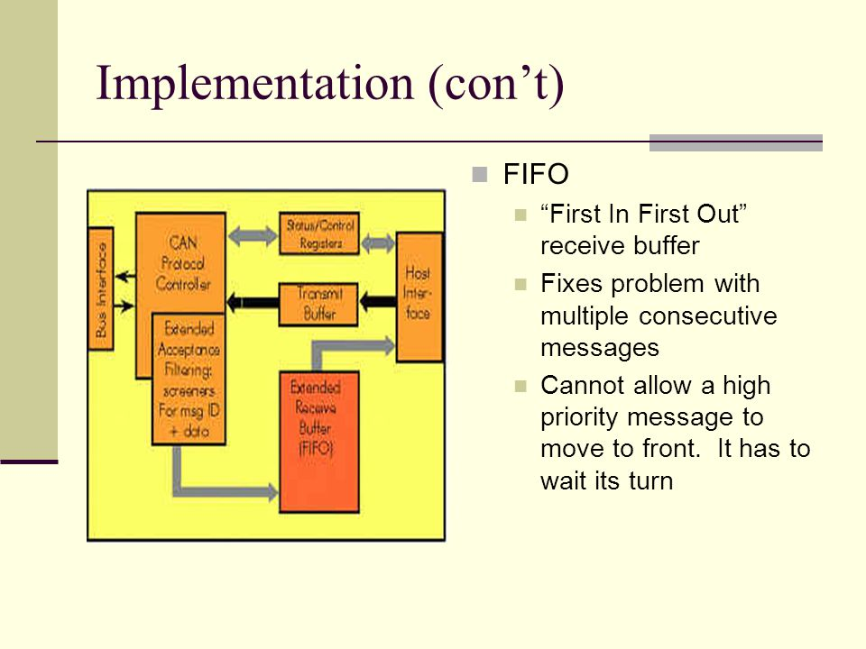 Implementation (con't)