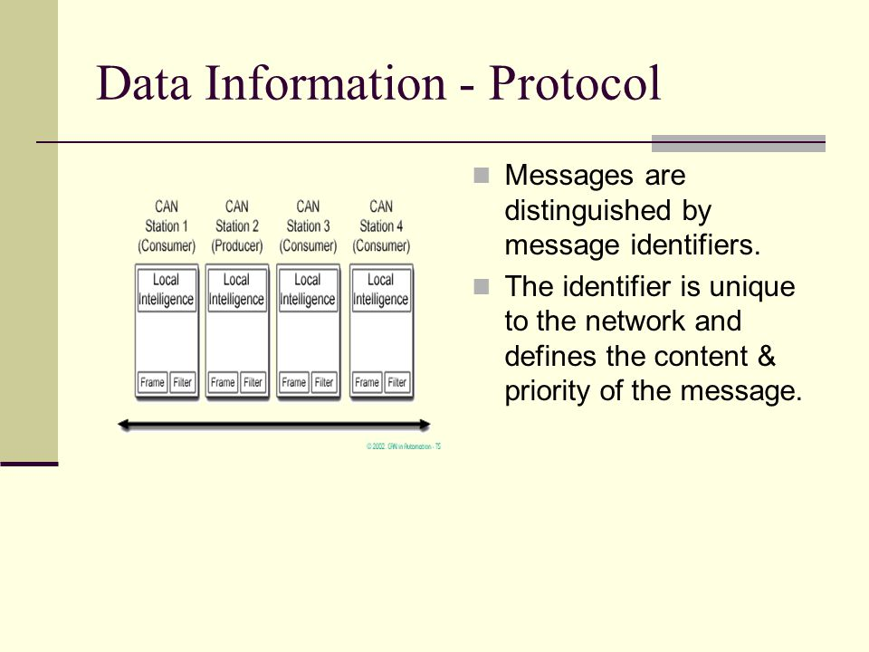 Data Information - Protocol