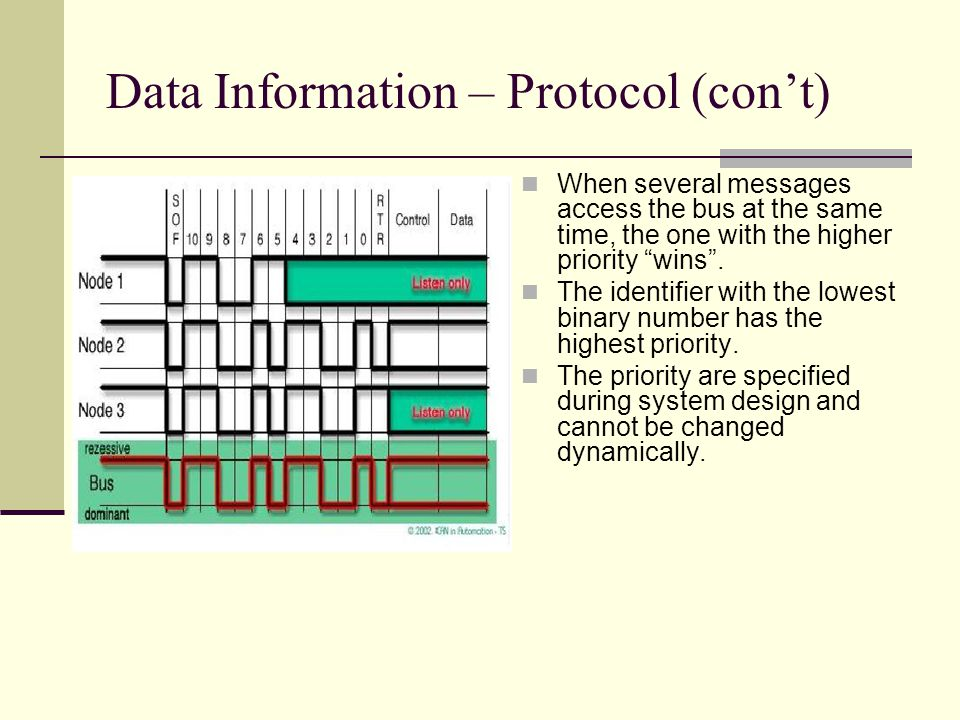 Data Information – Protocol (con't)