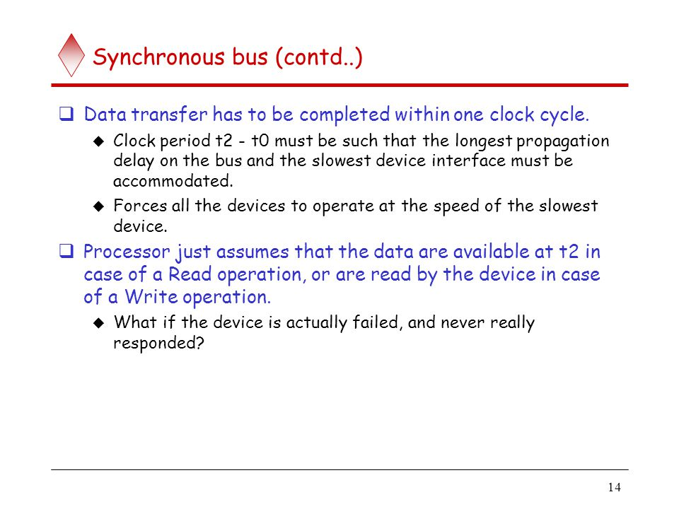 Synchronous bus (contd..)