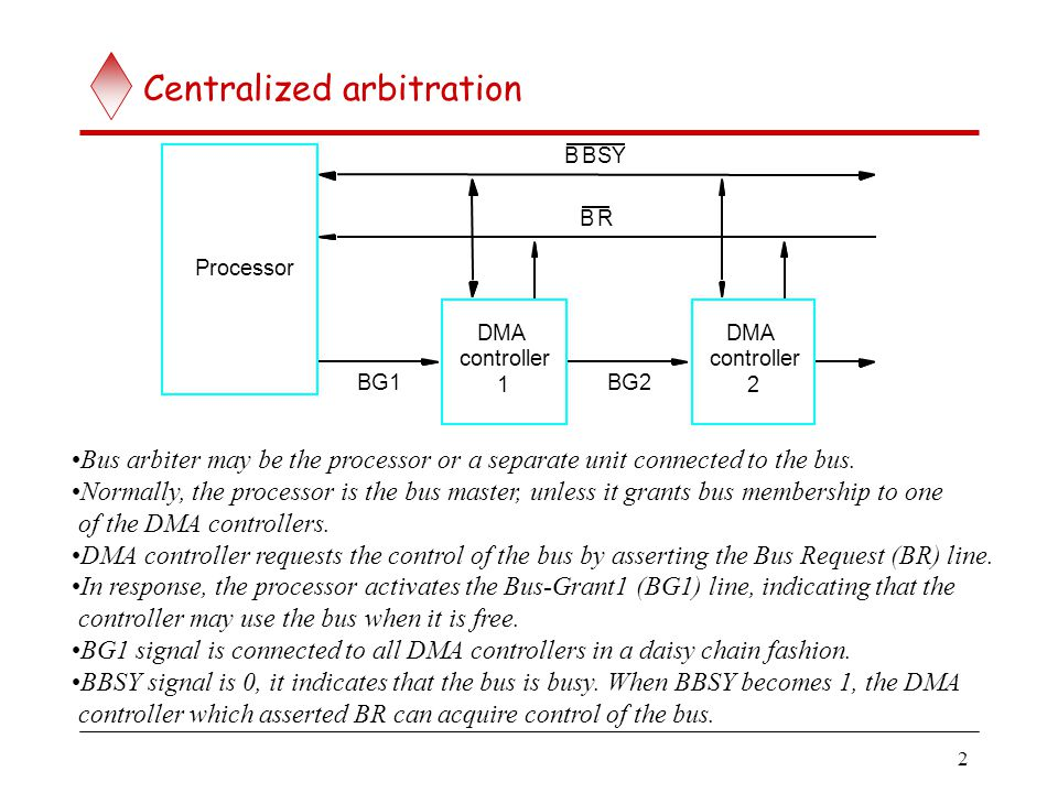 Centralized arbitration (contd..)