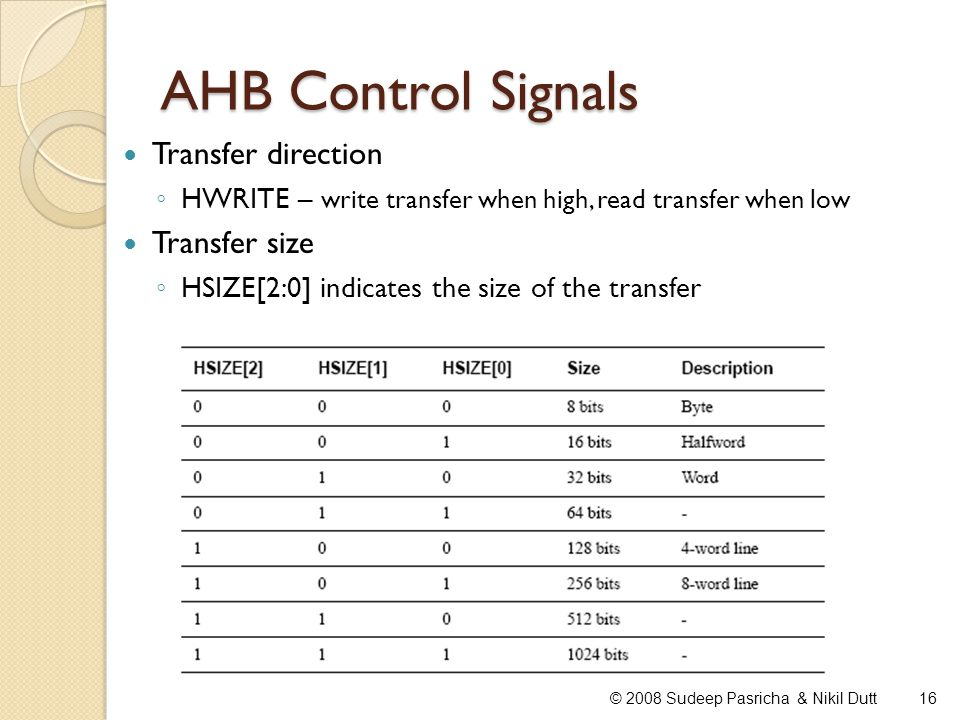 AHB Control Signals Transfer direction Transfer size