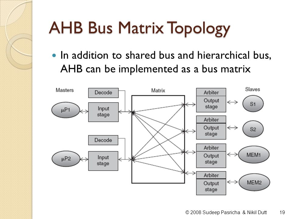 AHB Bus Matrix Topology