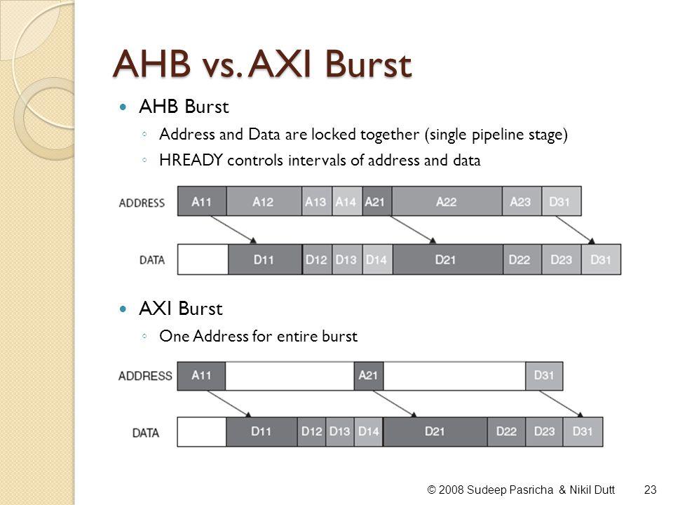 AHB vs. AXI Burst AHB Burst AXI Burst