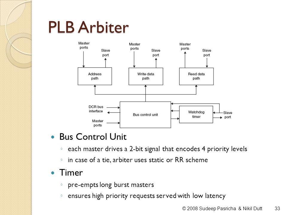 PLB Arbiter Bus Control Unit Timer
