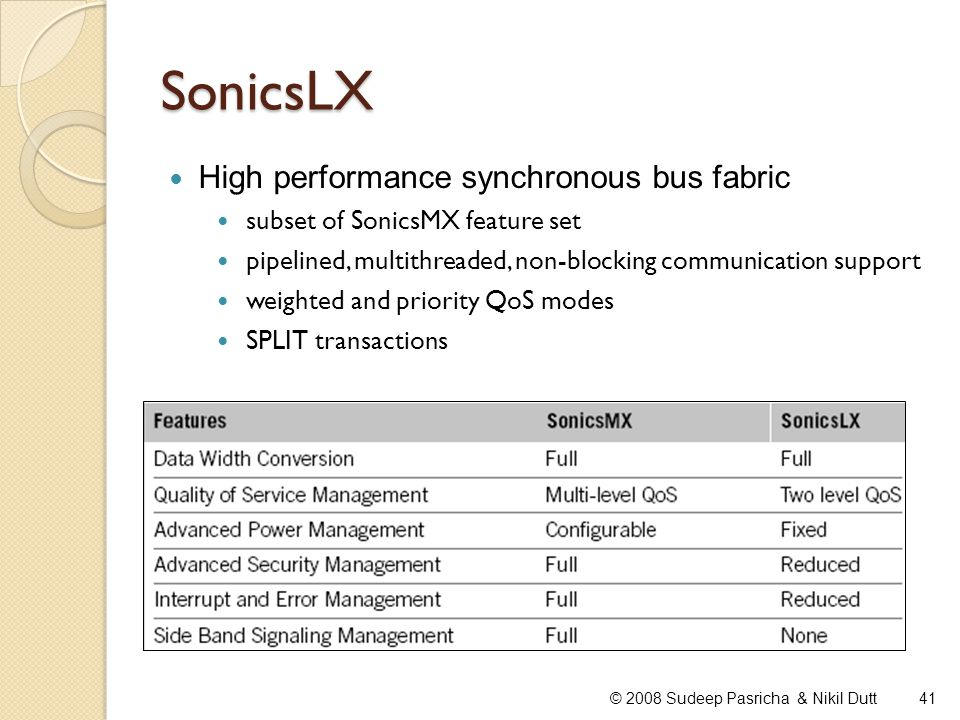 SonicsLX High performance synchronous bus fabric