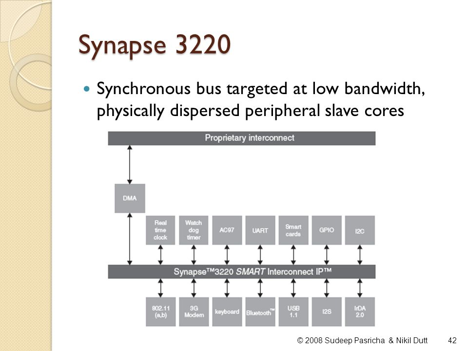 Synapse 3220 Synchronous bus targeted at low bandwidth, physically dispersed peripheral slave cores.