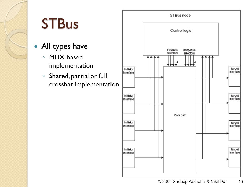 STBus All types have MUX-based implementation