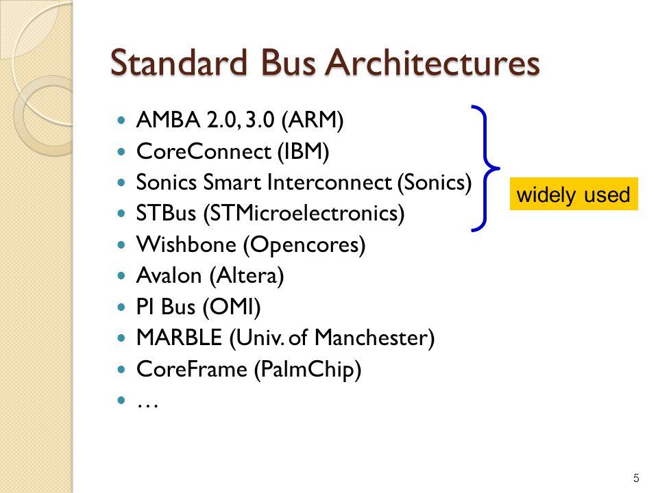 Standard Bus Architectures
