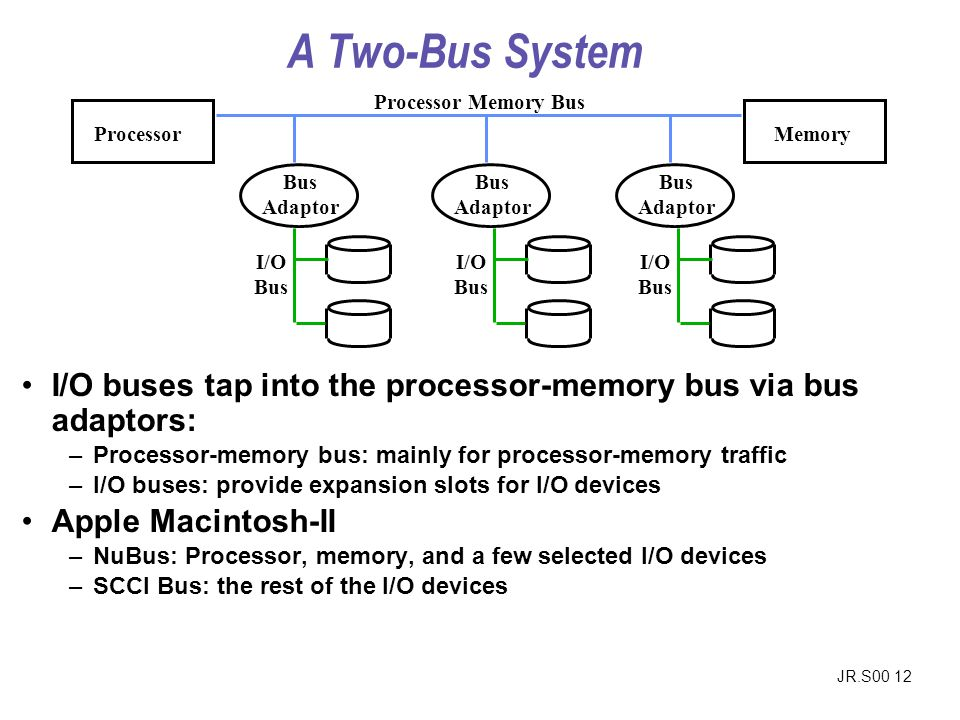 A Two-Bus System Processor. Memory. I/O. Bus. Processor Memory Bus. Adaptor. Right before the break, I showed you a system with one bus only.