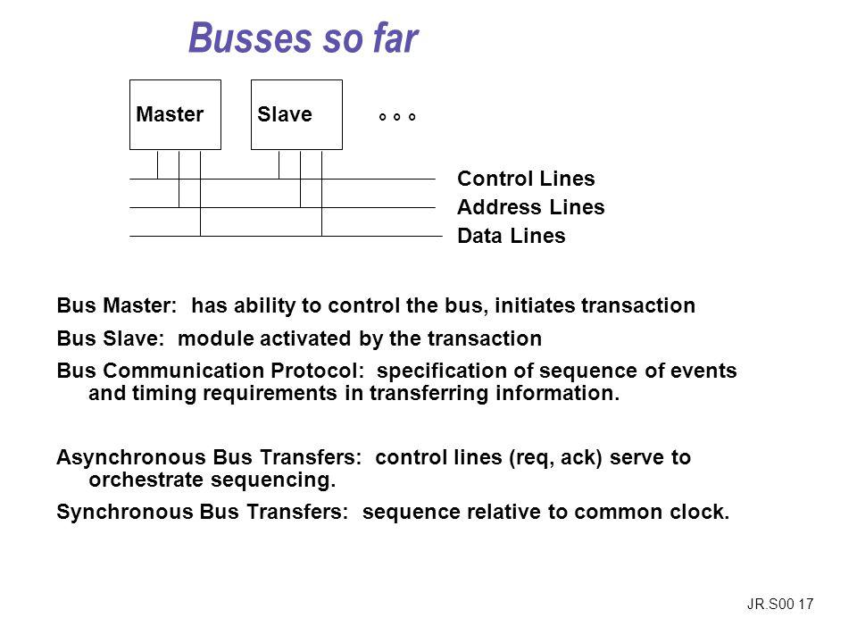 Busses so far Master Slave ° ° ° Control Lines Address Lines