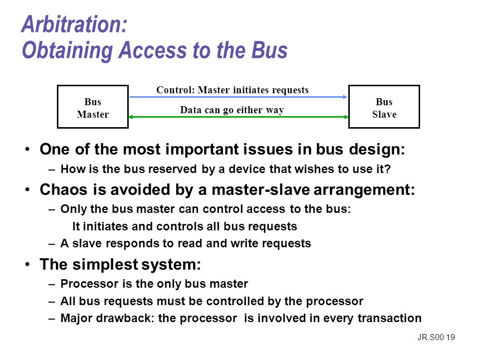 Arbitration: Obtaining Access to the Bus