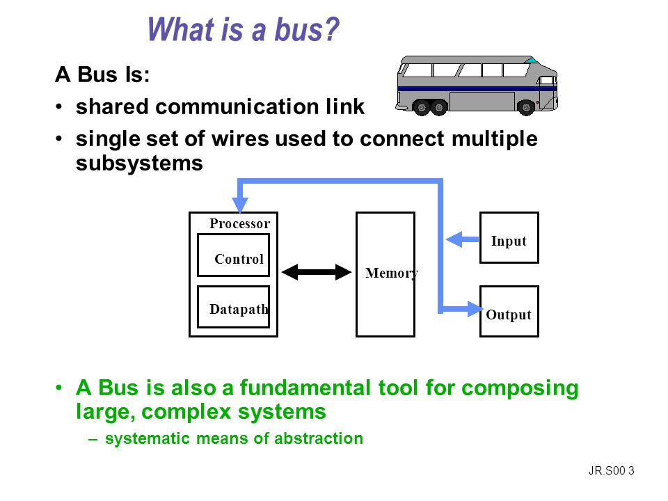 What is a bus A Bus Is: shared communication link