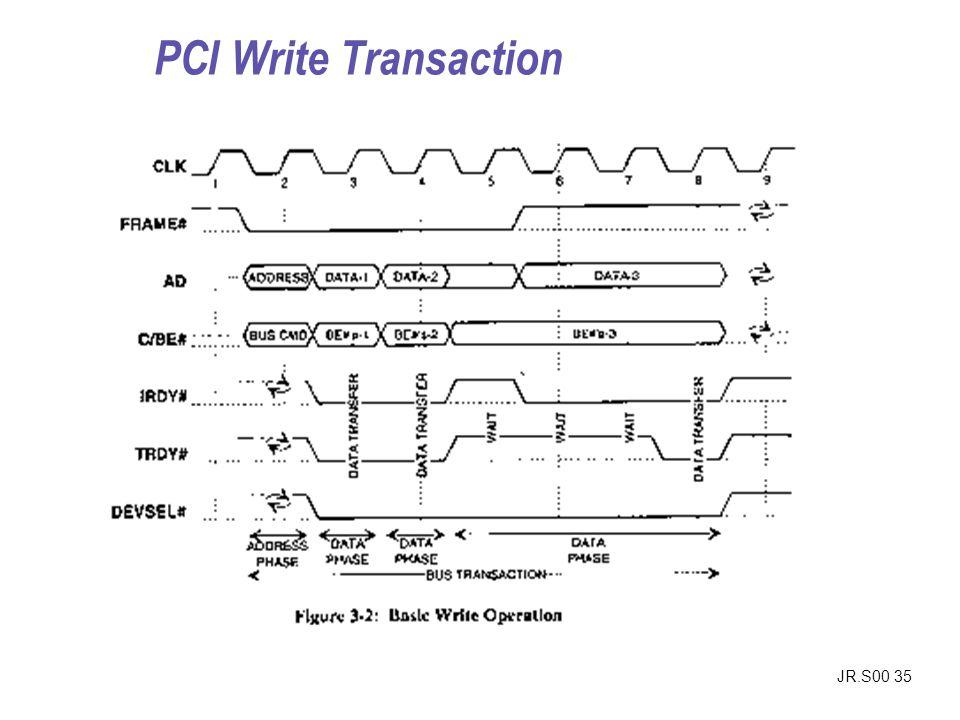 PCI Write Transaction
