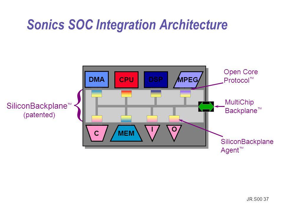 Sonics SOC Integration Architecture