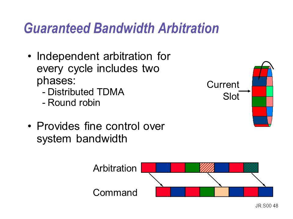 Guaranteed Bandwidth Arbitration