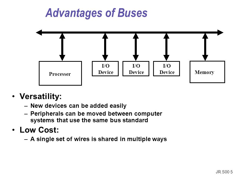 Advantages of Buses Versatility: Low Cost:
