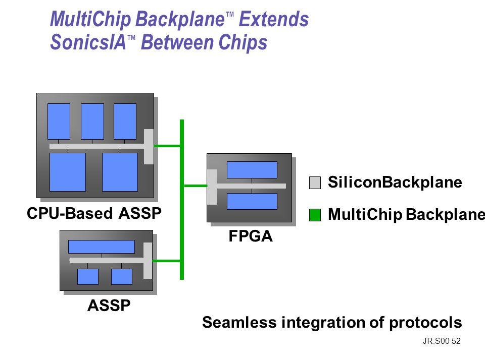 MultiChip Backplane™ Extends SonicsIA™ Between Chips