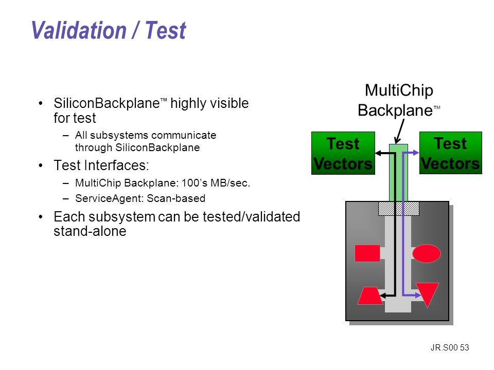 Validation / Test MultiChip Backplane™ Test Vectors