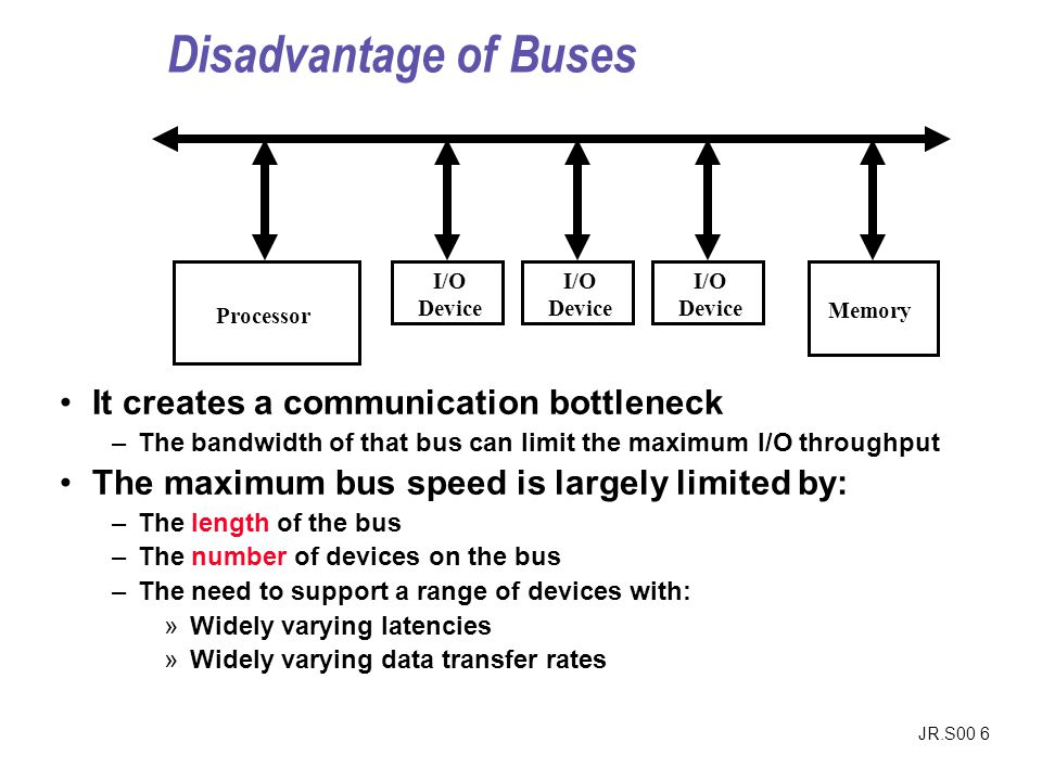Disadvantage of Buses It creates a communication bottleneck
