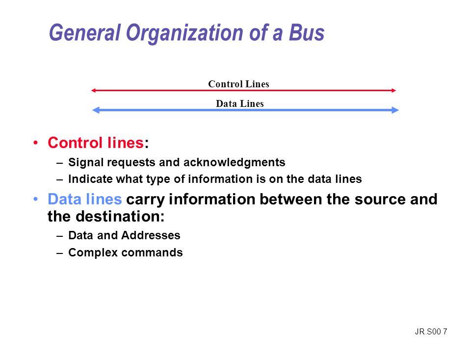 General Organization of a Bus