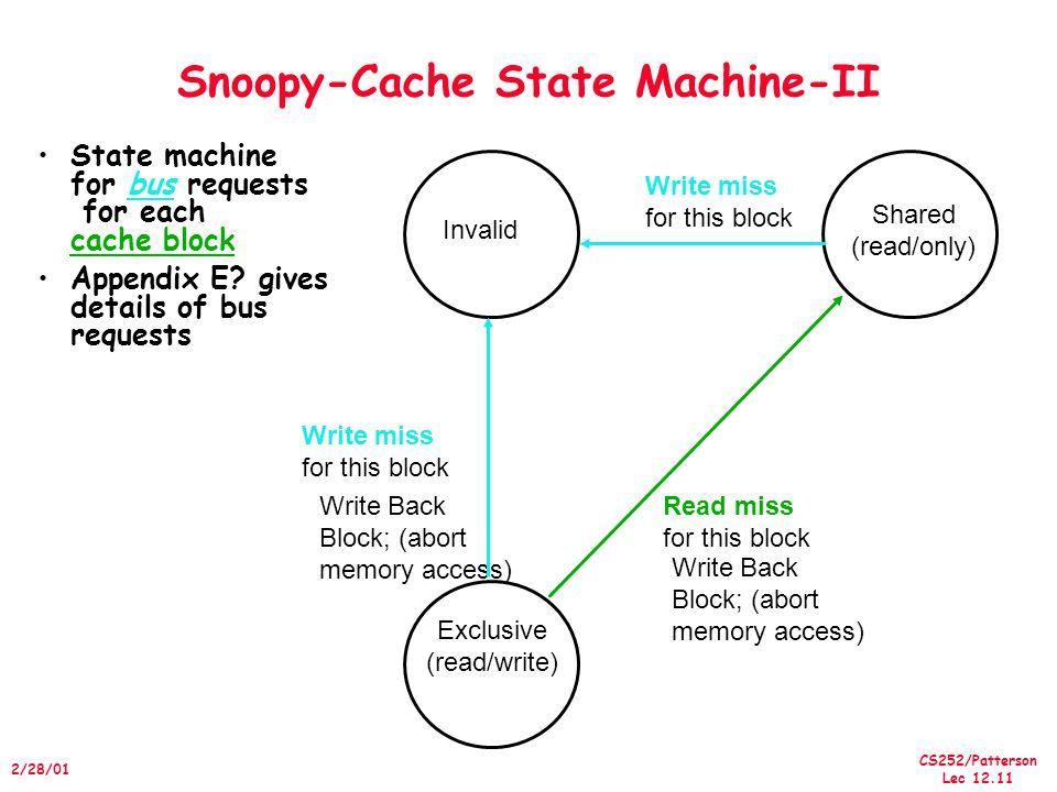 Snoopy-Cache State Machine-II