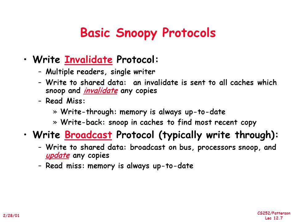 Basic Snoopy Protocols