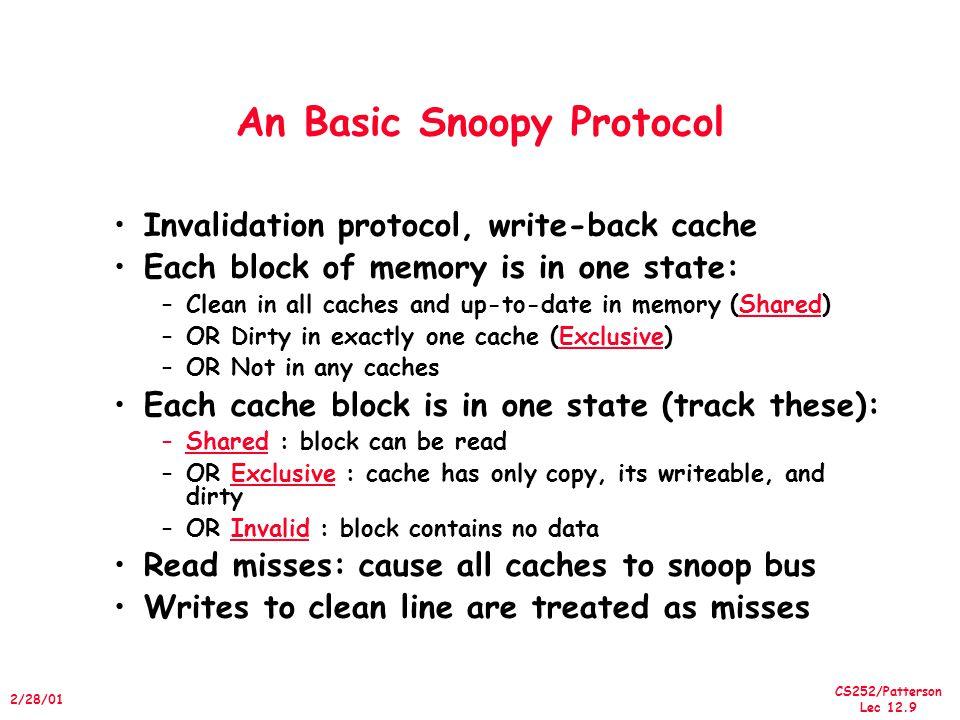 An Basic Snoopy Protocol