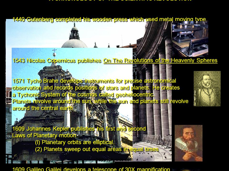A CHRONOLOGY OF THE SCIENTIFIC REVOLUTION