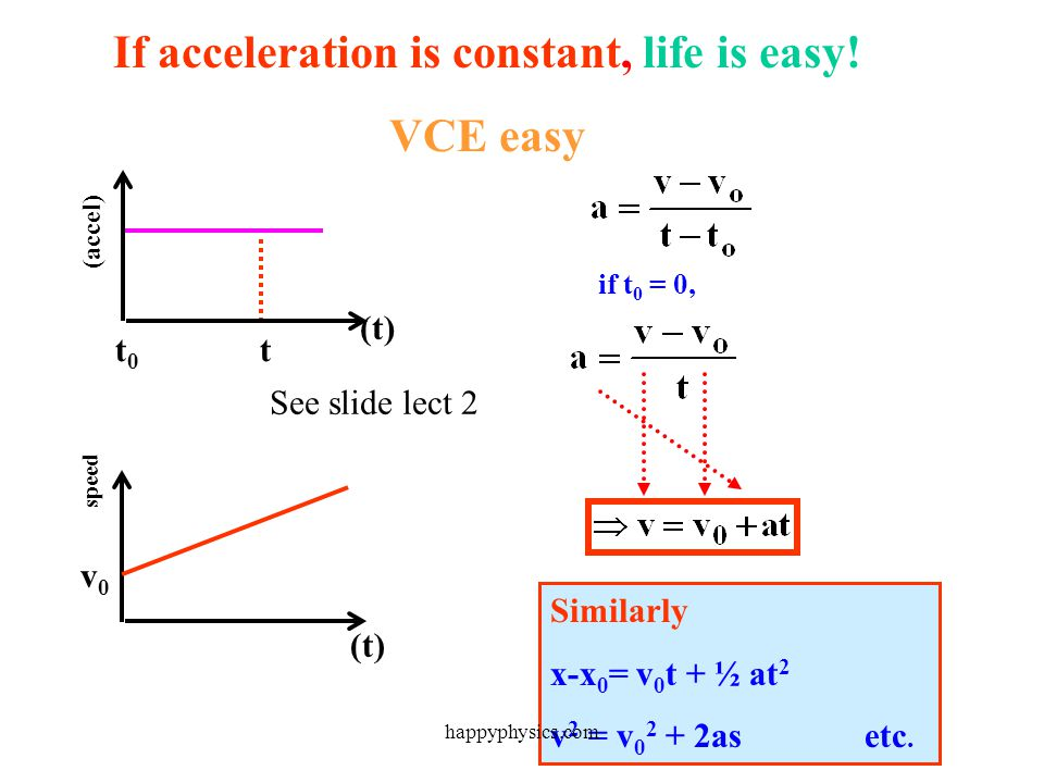 If acceleration is constant, life is easy!