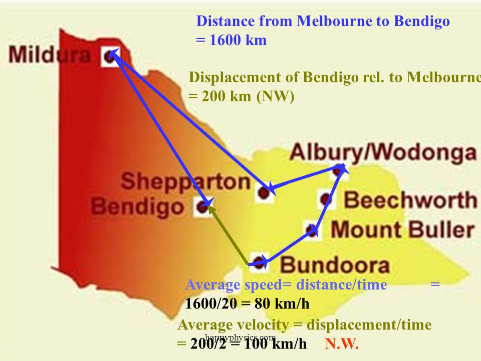 Distance from Melbourne to Bendigo = 1600 km
