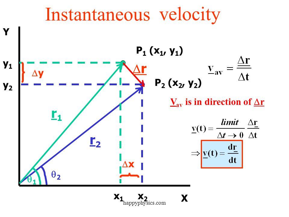 Instantaneous Average velocity r r1 r2 Y X y1 y2 x1 x2 y x