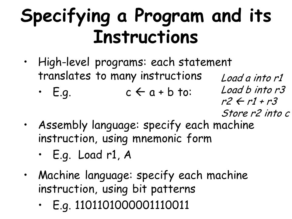 Specifying a Program and its Instructions