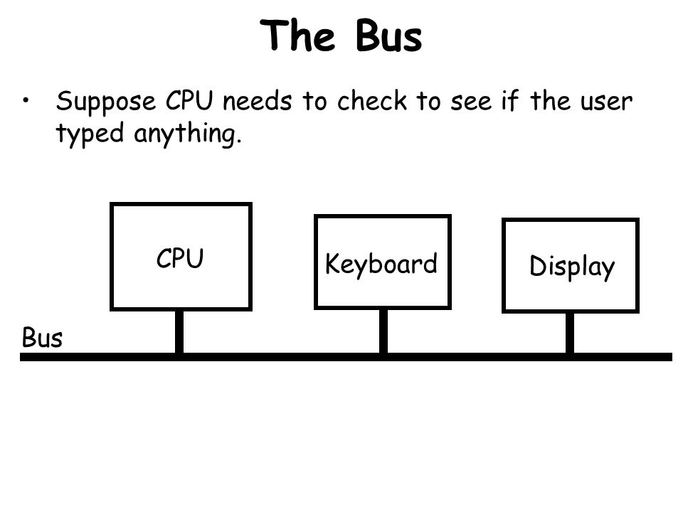 The Bus Suppose CPU needs to check to see if the user typed anything.