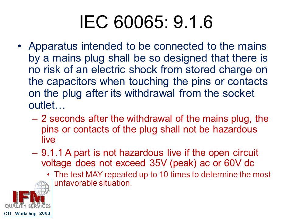 IEC 60065: 9.1.6