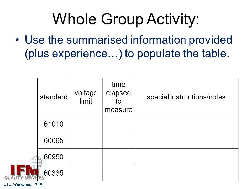 Whole Group Activity: Use the summarised information provided (plus experience…) to populate the table.