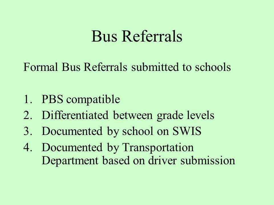 Bus Referrals Formal Bus Referrals submitted to schools PBS compatible