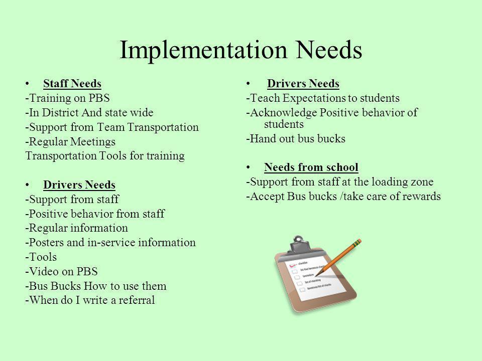 Implementation Needs Staff Needs -Training on PBS