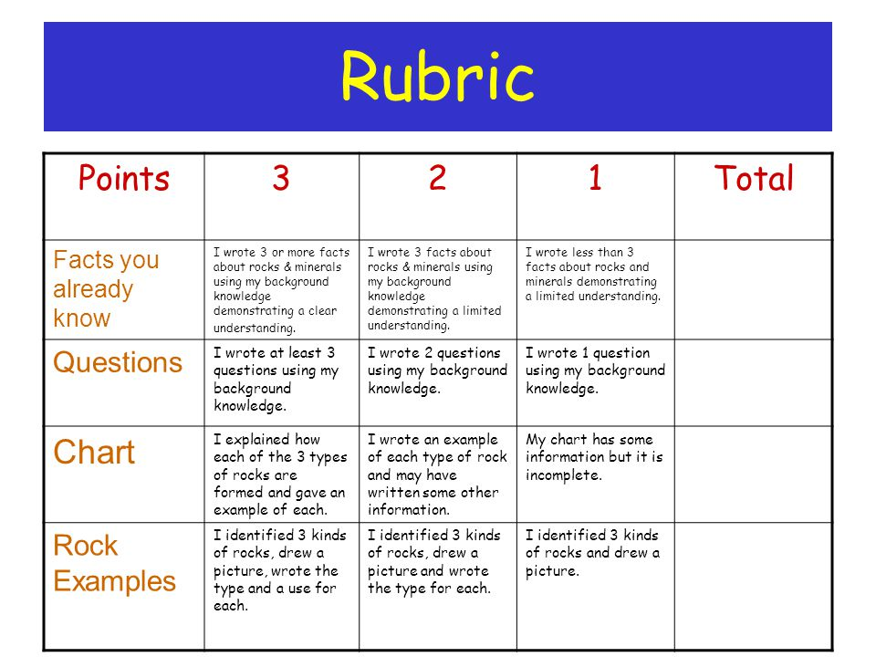 Rubric Points 3 2 1 Total Chart Questions Rock Examples