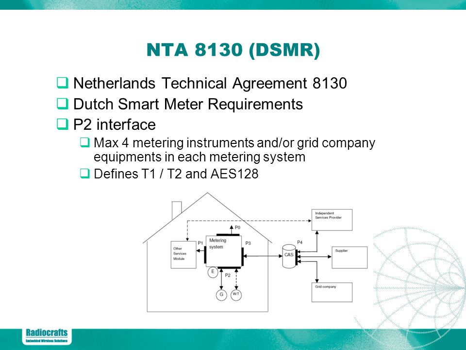 NTA 8130 (DSMR) Netherlands Technical Agreement 8130