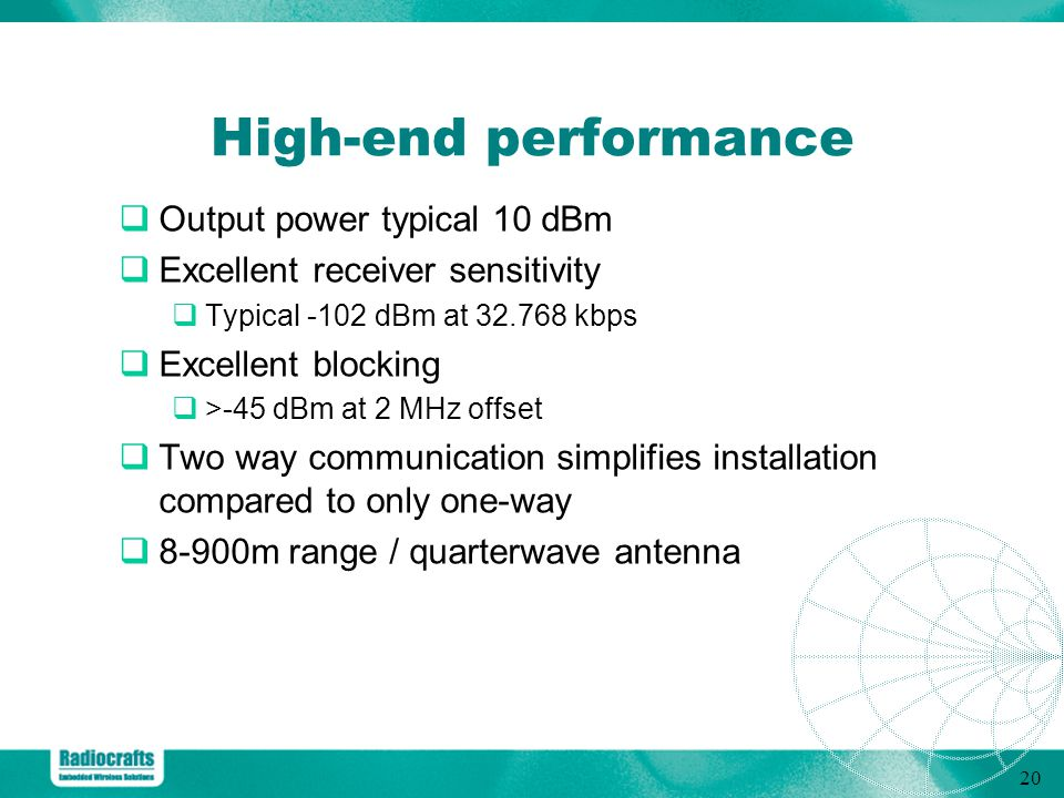 High-end performance Output power typical 10 dBm