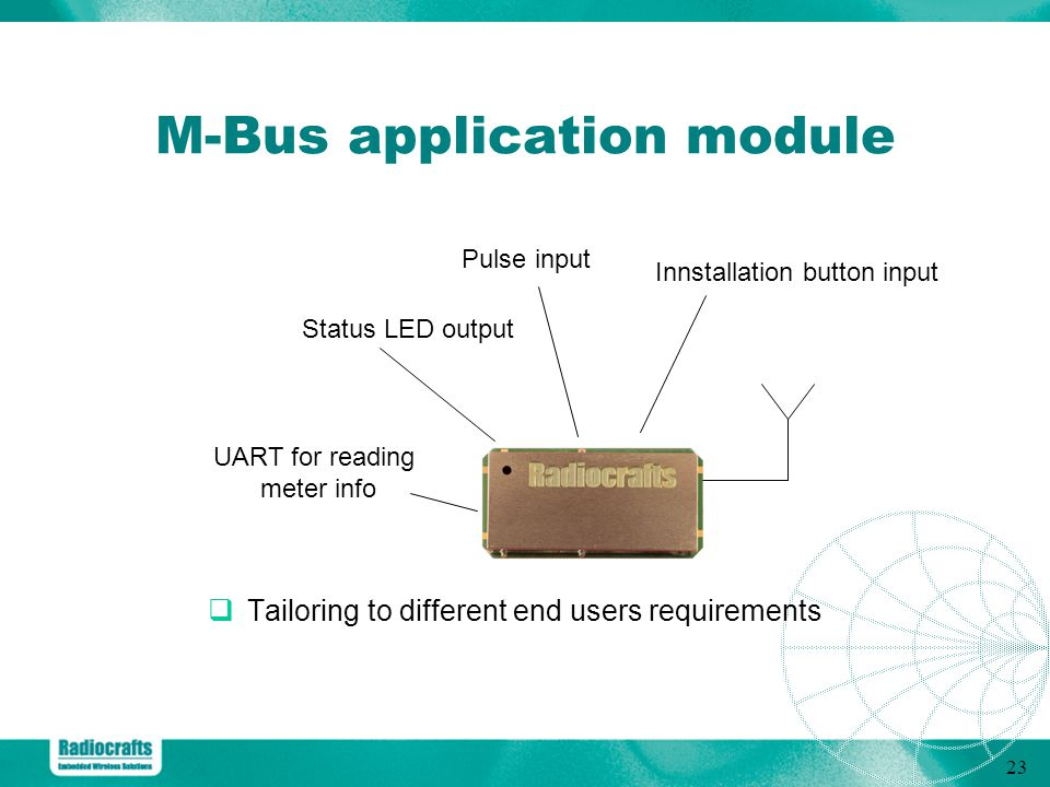 M-Bus application module