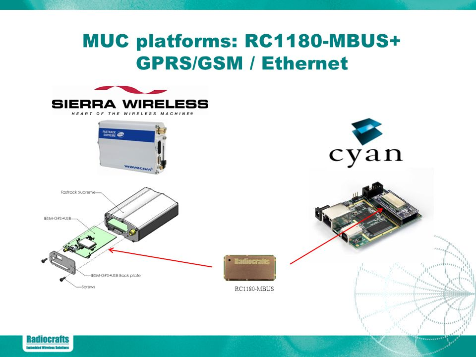MUC platforms: RC1180-MBUS+ GPRS/GSM / Ethernet