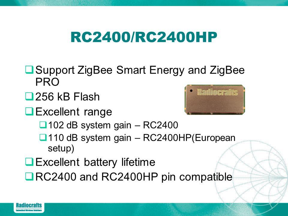 RC2400/RC2400HP Support ZigBee Smart Energy and ZigBee PRO