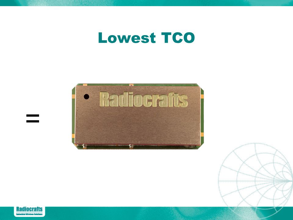 Lowest TCO =