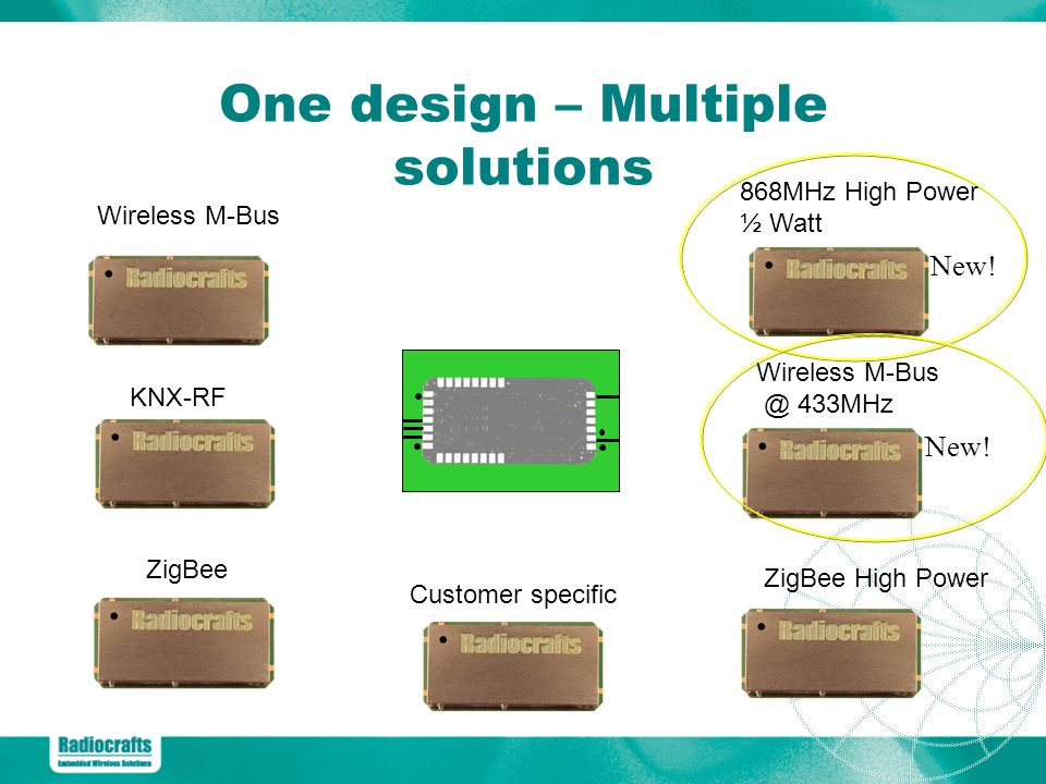 One design – Multiple solutions