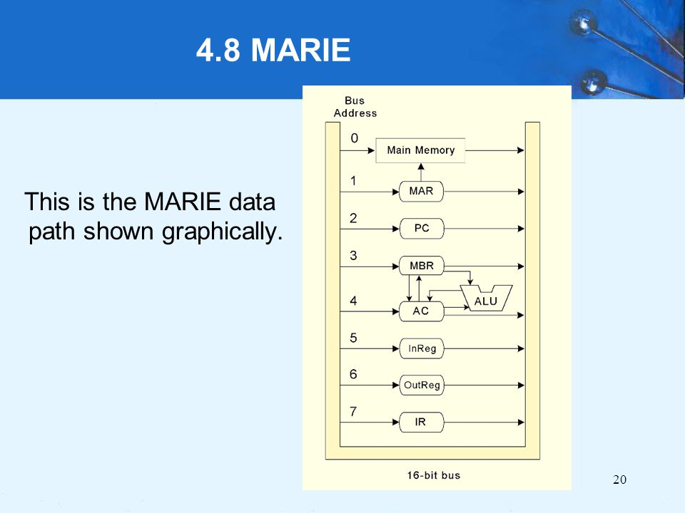 4.8 MARIE This is the MARIE data path shown graphically.