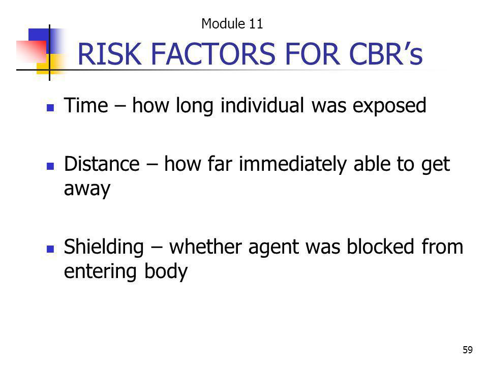 RISK FACTORS FOR CBR's Time – how long individual was exposed